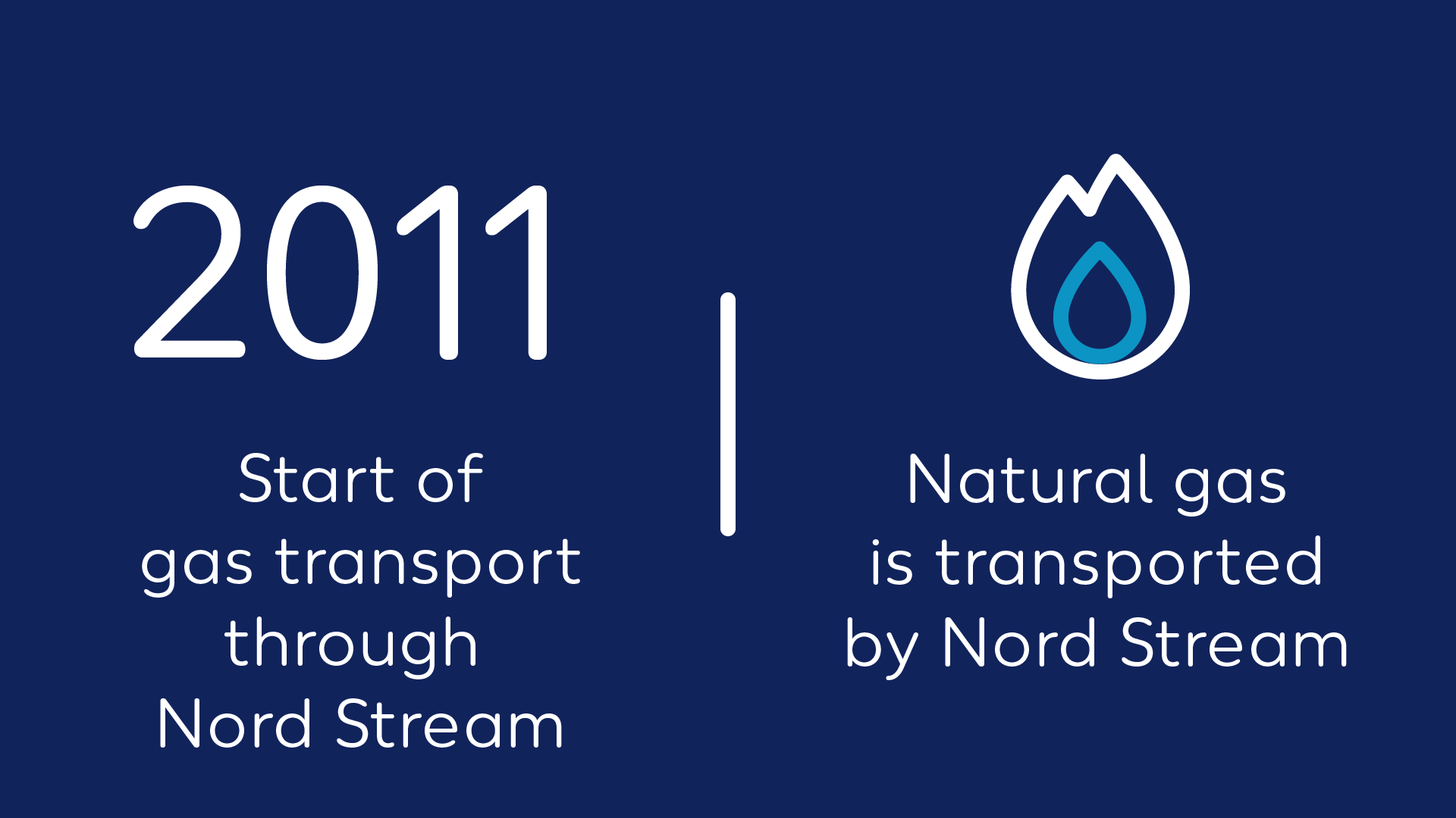 Quickfact Nord Stream